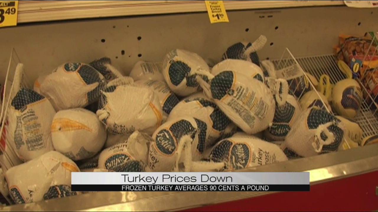 Turkey Prices Down, Dinner Prices Up