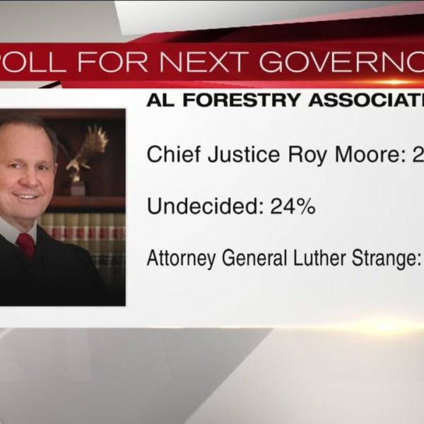 Poll for next governor_185613