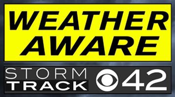 Weather Aware Logo