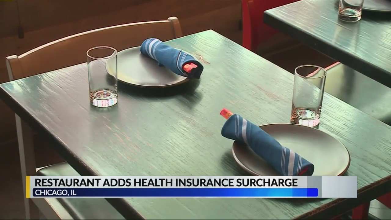 Health insurance charge for food