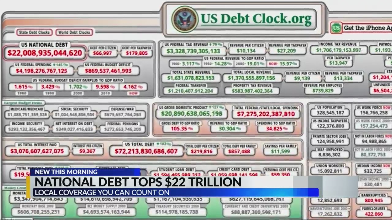 New record for national debt