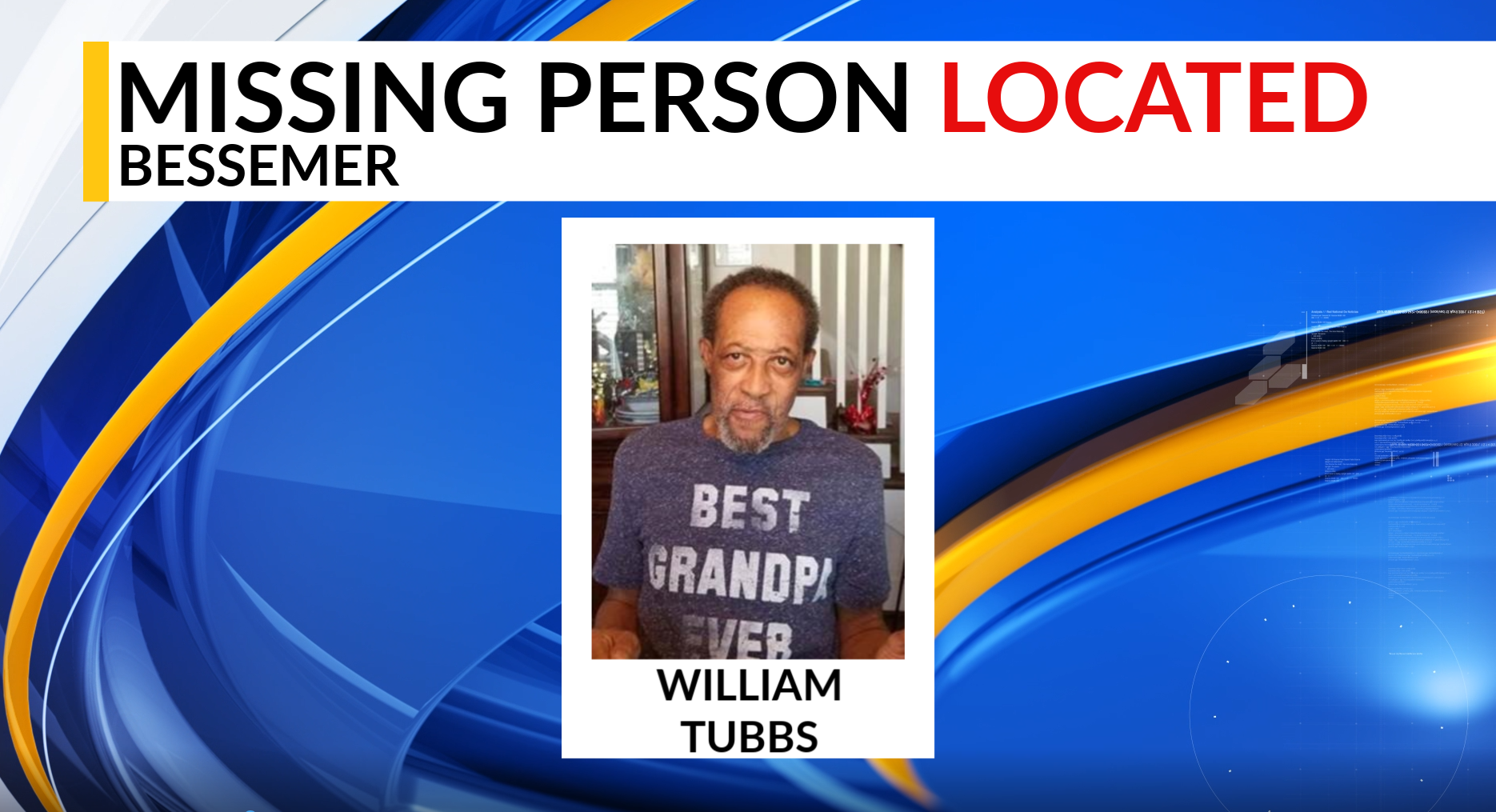 Missing man located