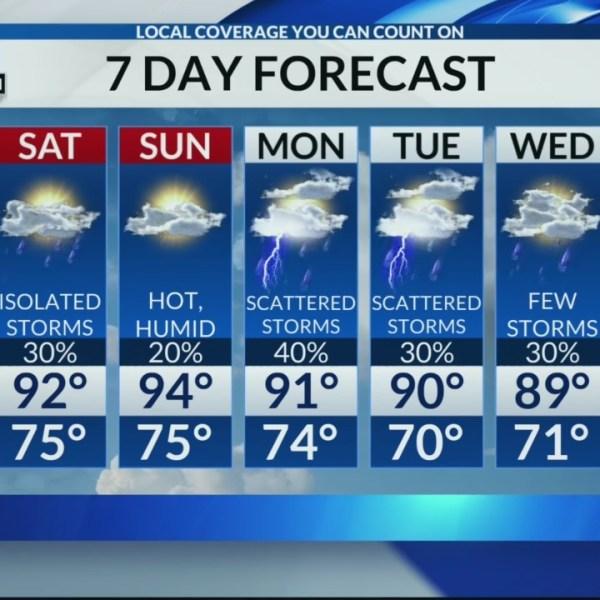 Central AL Forecast for June 20, 2019